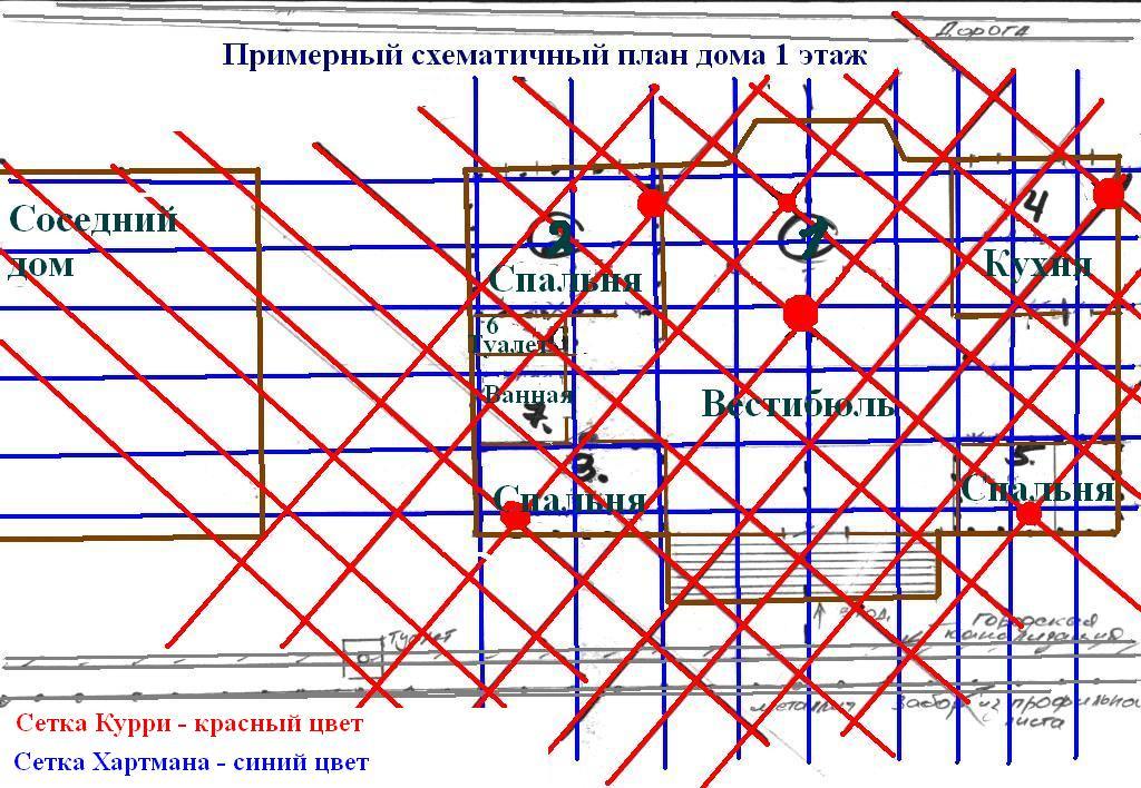 Выполненных работы г. Николаев1