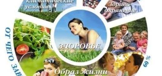 Forever-Living-Prodakts--ne-tolko-zdorovyy-obraz-zhizni-no-i-stabilnyy-biznes1